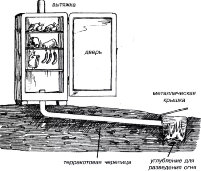 Как самостоятельно построить коптильню для холодного копчения?