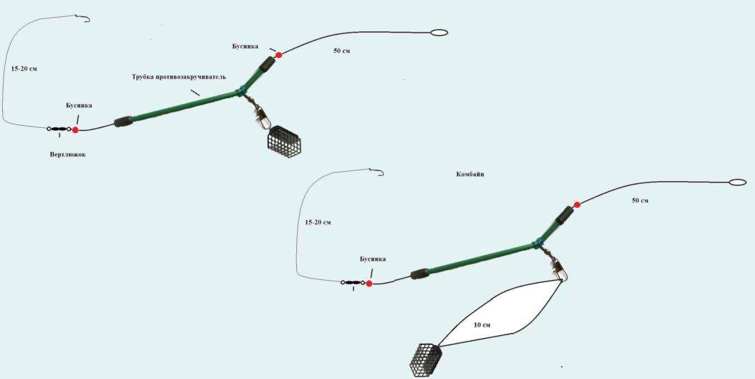 Монтаж инлайн для фидера на плетенке | фидер in-line