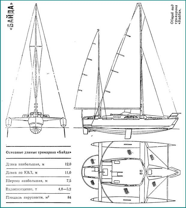 Яхта своими руками | fresher - лучшее из рунета за день