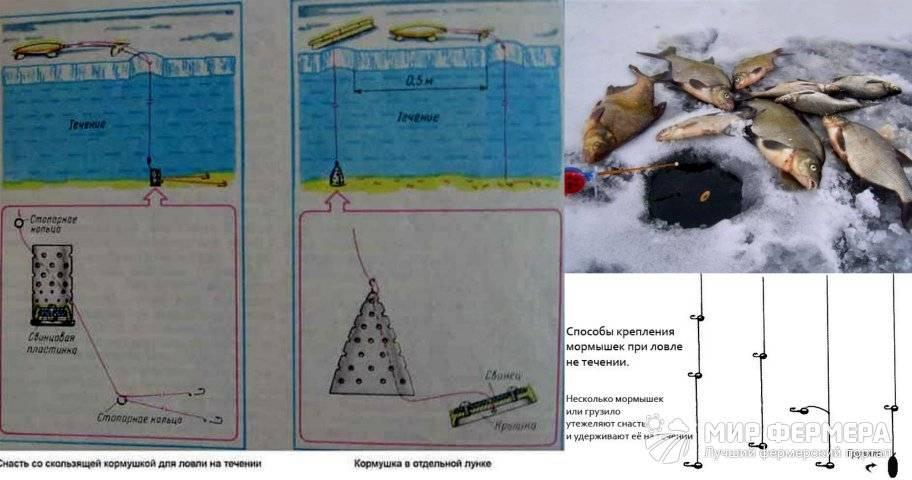 Как сделать выбор мормышки на леща зимой и лучшие 11 моделей как сделать выбор мормышки на леща зимой и лучшие 11 моделей