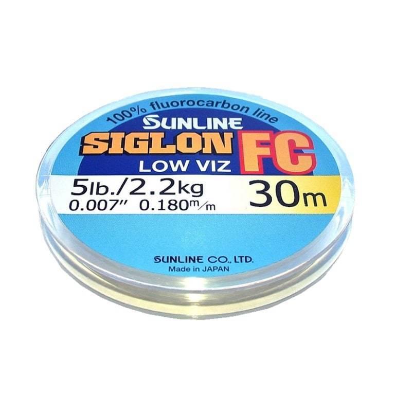 Что лучше для спиннинга плетенка или флюрокарбон - про рыбалку