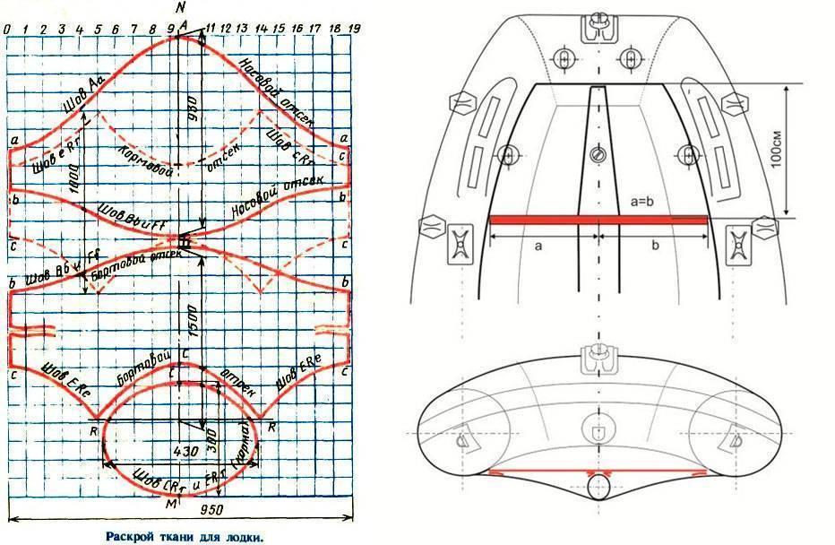 Тенты на лодки: стояночные для пвх-лодок и другие, изготовление своими руками по чертежам, лодочный тент-трансформер и фурнитура к нему