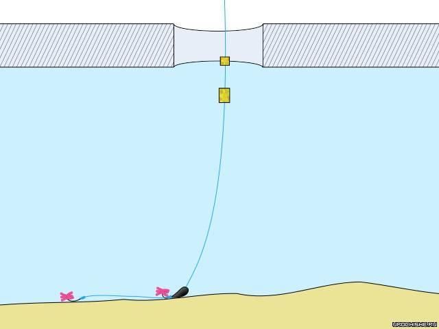 Оснастка зимней поплавочной удочки — что важно знать?