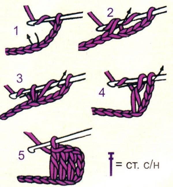 Как научиться вязать спицами и крючком: подробная инструкция для новичков - лайфхакер