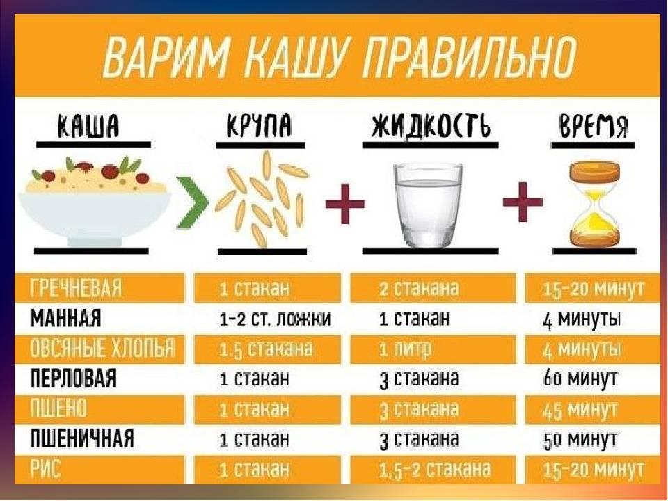 Как приготовить рассыпчатую перловку: сколько варить, нужно ли замачивать крупу