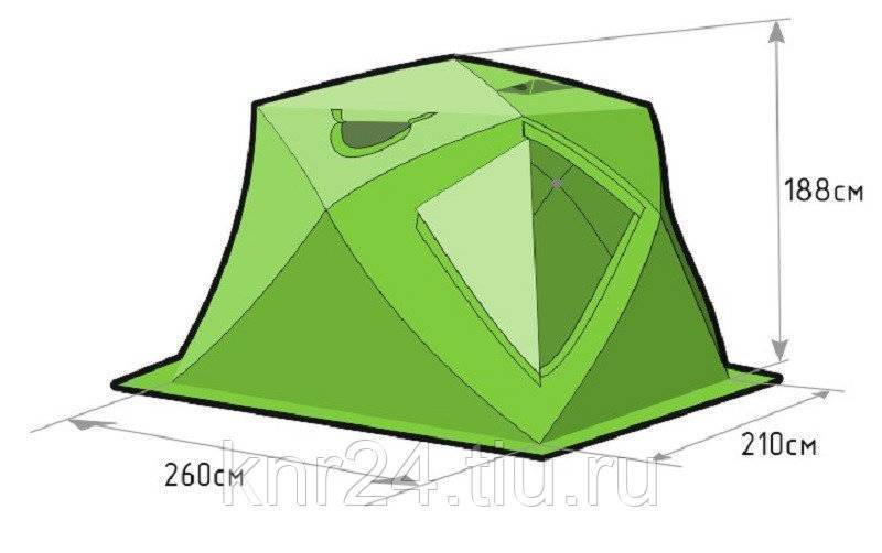 Как выбрать палатку куб: характеристики ирейтинг моделей