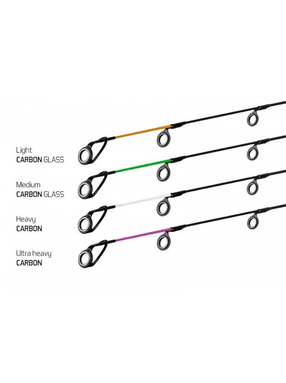 Как выбрать фидерное удилище: тест, длина и материал, лучшие модели фидеров