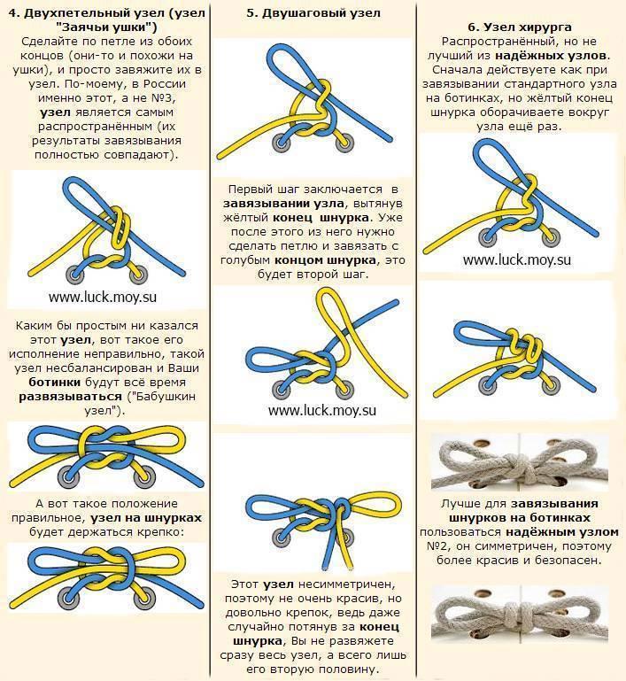 Как вязать схватывающий узел: схемя вязания