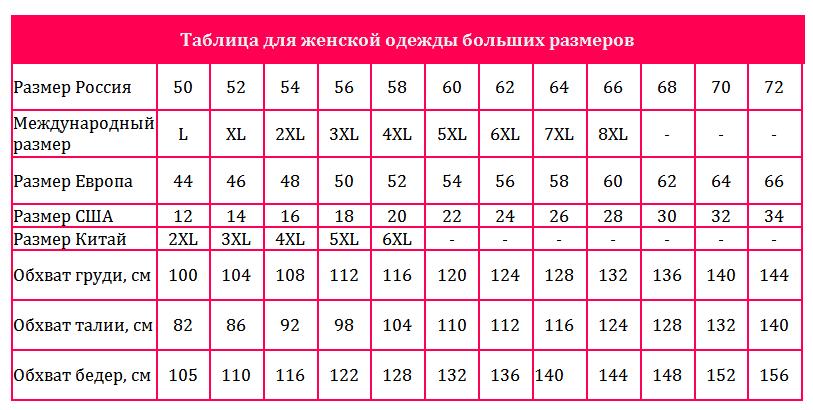 Нормальная длина члена: общепринятые нормы и способы измерения, а также увеличения пениса