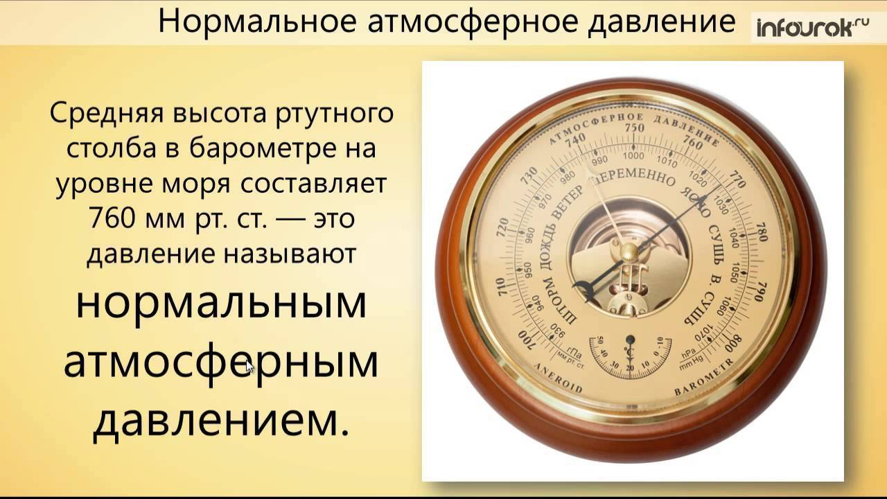 Давление человека: норма по возрасту, пульсу, весу. таблица норма давления взрослого, ребенка