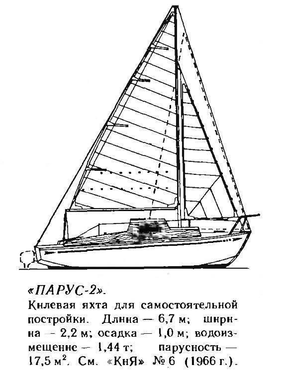 Крейсерская яхта «викинг-32». постройка 10-метровой яхты своими руками