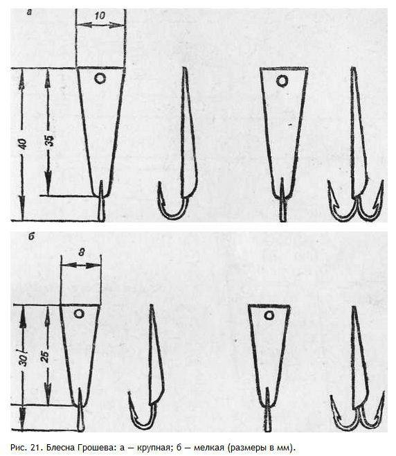 Блесна ромб мартынова: изготовление своими руками по чертежам