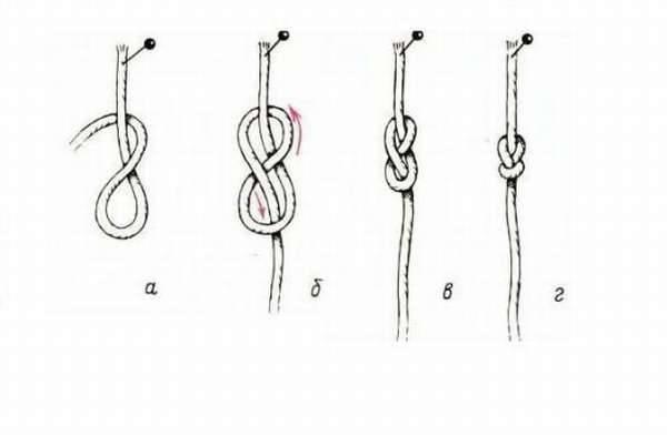 Узел восьмерка - как вязать и 6 схем вязания на все случаи жизни