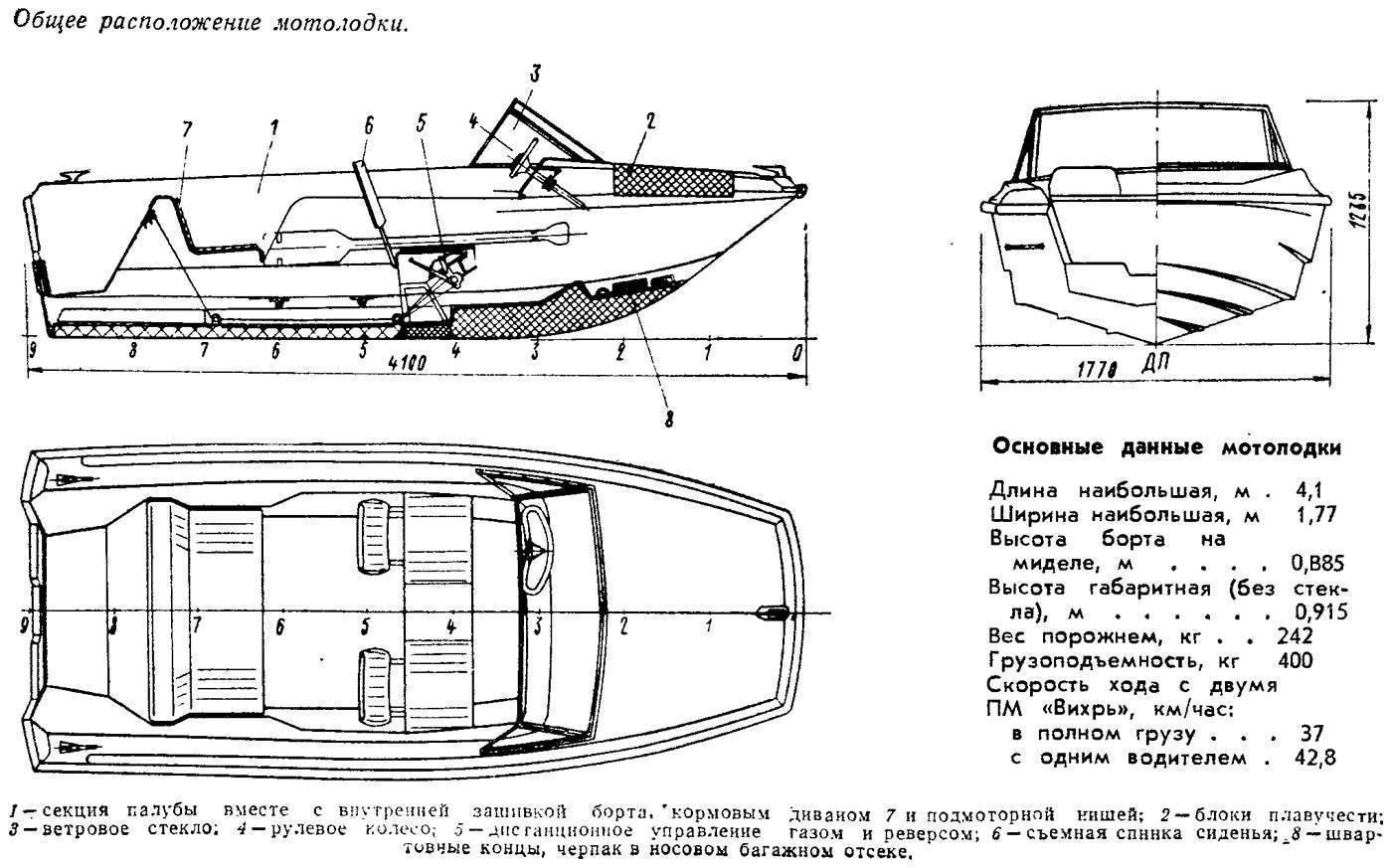 """Вес лодки мкм без оборудования. лодка """"мкм"""": основные технические характеристики (ттх), описание, цель создания, особенности конструкции, ходовые качества и рекомендации"""