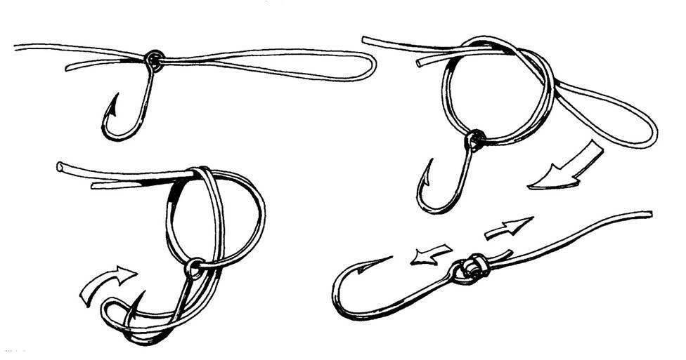 Как правильно связать рыболовный узел при помощи поводка и крючка