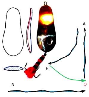 Осваиваем вертикальное блеснение летом - рыбалка на ахтубе с комфортом - база трёхречье