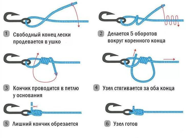Три простых узла для крепления вертлюжка к леске