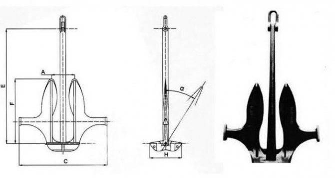 Якорь для лодки пвх: чертежи как сделать самодельный якорь своими руками и советы как выбрать