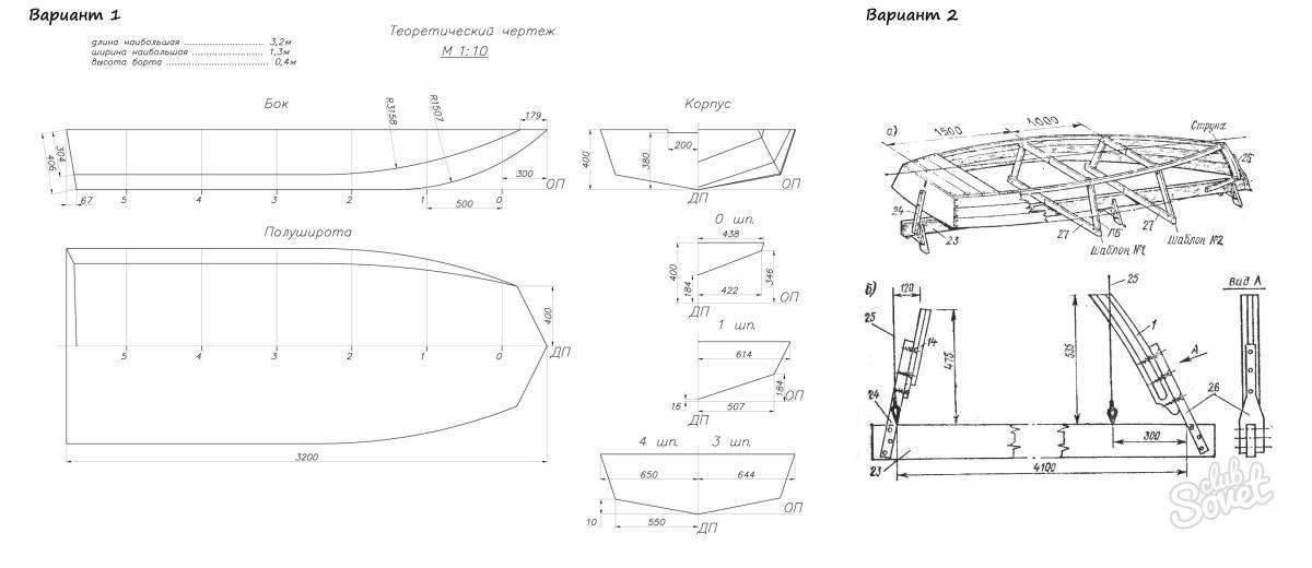 Мотолодка «косатка» - проект моторной лодки из фанеры с обводами типа «глубокое v»