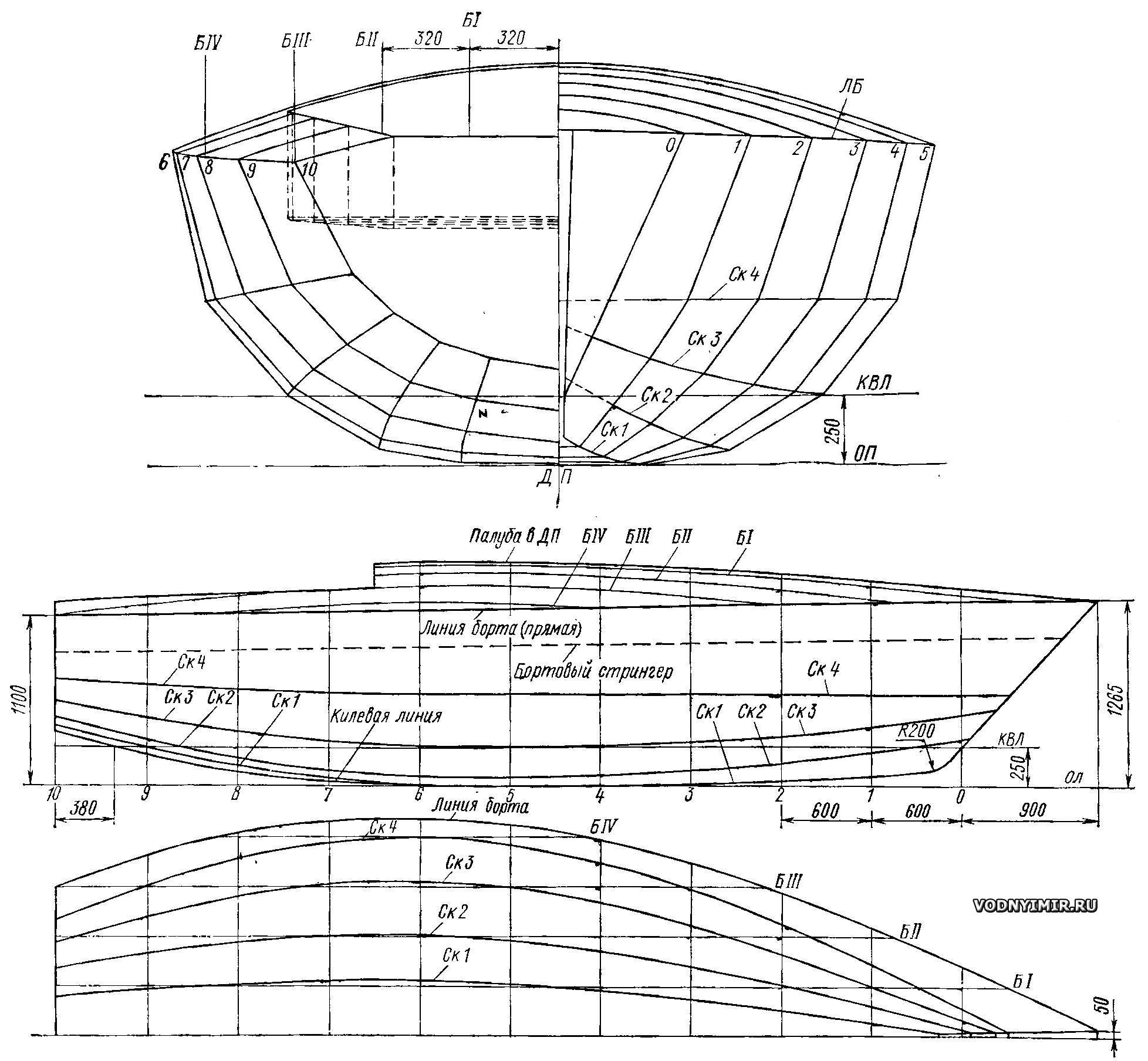 Старый материал — новая технология постройки корпусов яхт. « домашняя яхт-верфь.