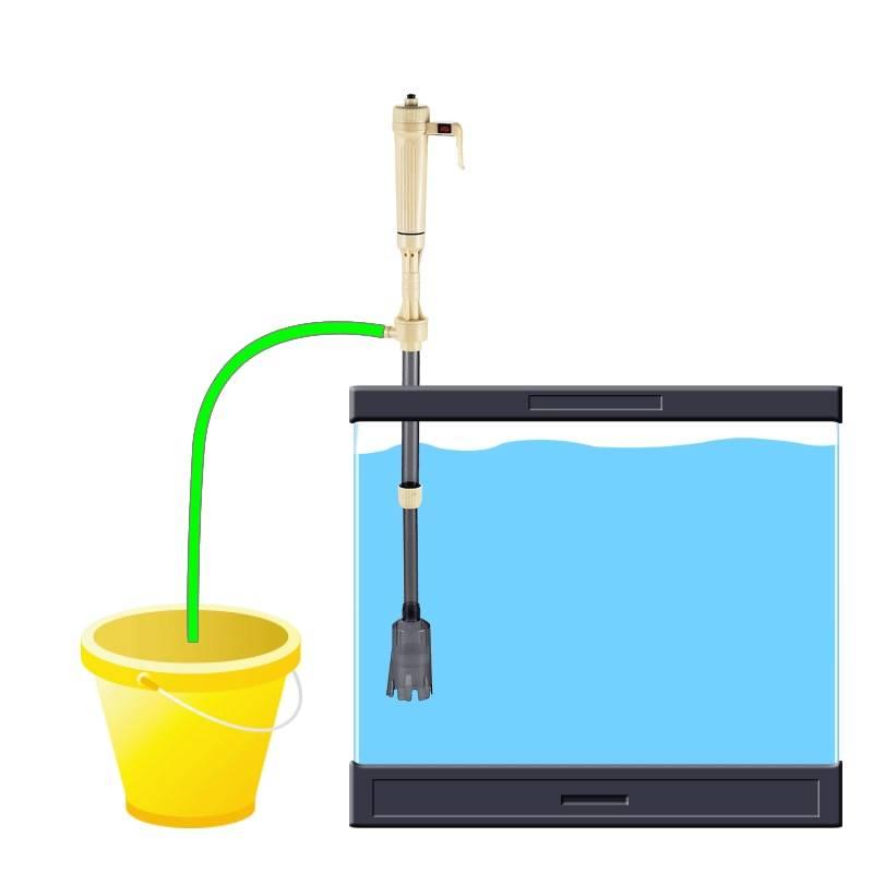 Сифон для аквариума - аквариумный пылесос, как с его помощью чистить аквариум