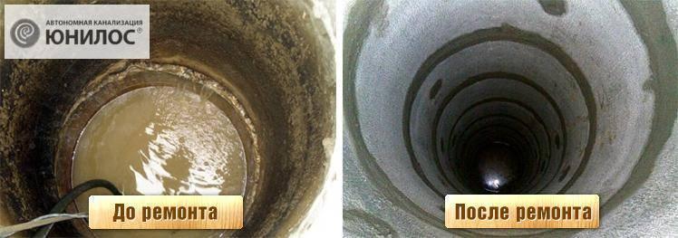Почему пахнет вода из водонагревателя: как устранить запах, меры профилактики.