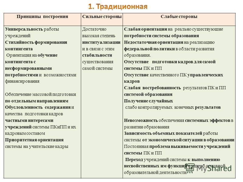 Назначение и классификация тормозов