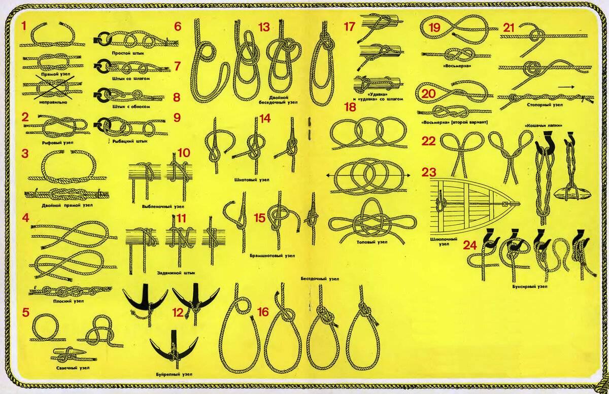 Морские узлы: как вязать основные морские узлы