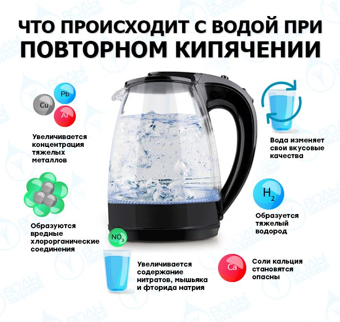 Как проверить жесткость воды в аквариуме?