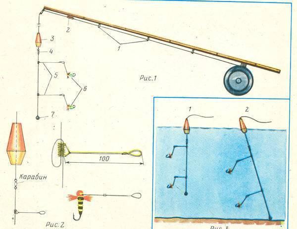Рыболовная снасть балда: техника ловли по сезону и изготовление приманки