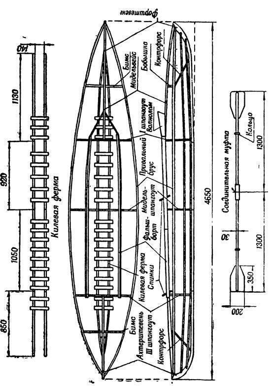 Каяк shrike 17 (5.3 м). фанерный каяк своими руками. - техотдел