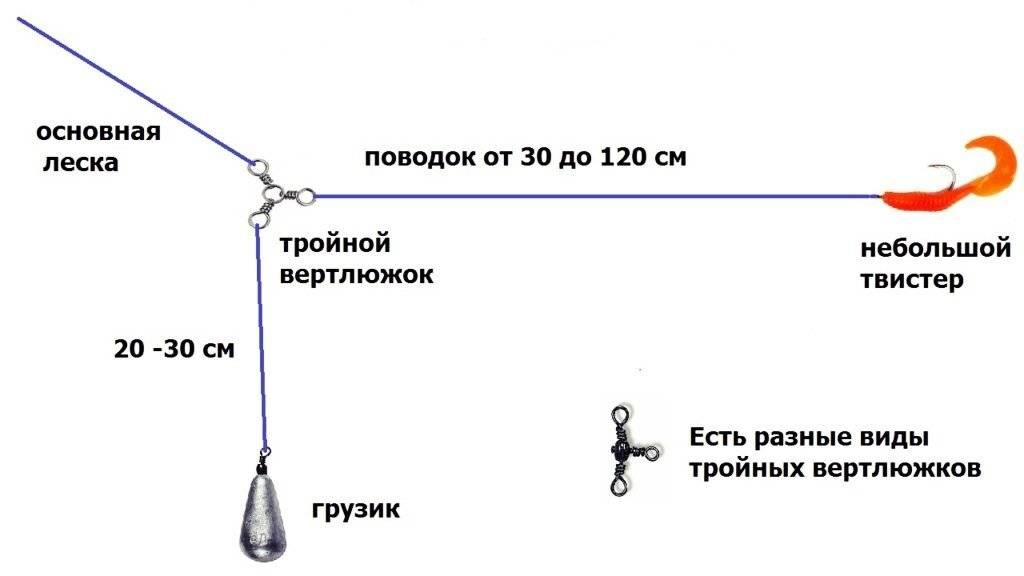 Поводок на щуку: какой выбрать и как сделать своими руками