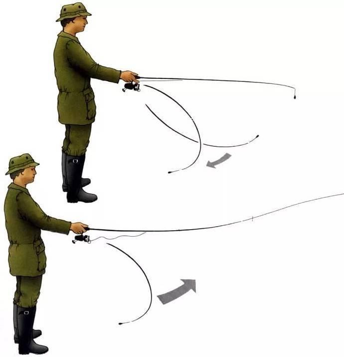 Дальность заброса фидера — «хмельницкий рыболов»