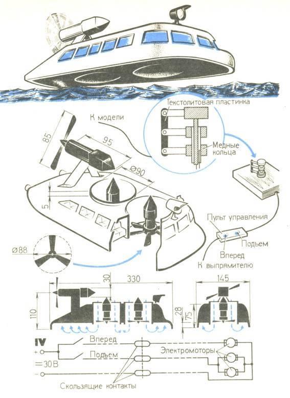 Ховеркрафт: создание судна на воздушной подушке своими руками