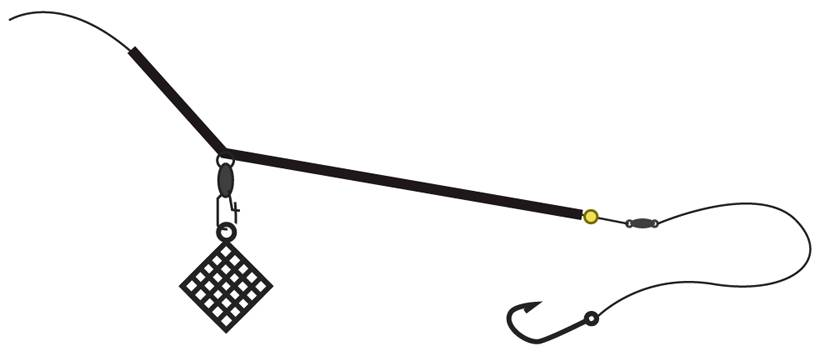 Фидерная оснастка: лучшие монтажи для фидера, как правильно собрать снасть начинающим