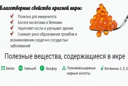 Красная икра - полезные свойства и калорийность
