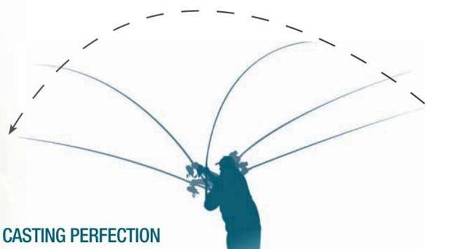 Фидерная снасть - особенности оснащения и применения