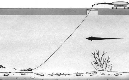 Особенности оснастки зимней поплавочной снасти