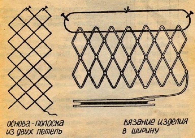 Лучший узел для вязания сетей. как самостоятельно плести сеть из лески.