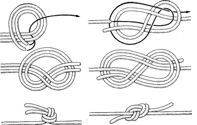 Узел «восьмерка»: как вязать, схема вязания петли для рыбалки (двойная, встречная)