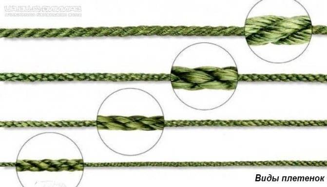 Рейтинг плетенки для спиннинга - как выбрать лучшую и цена