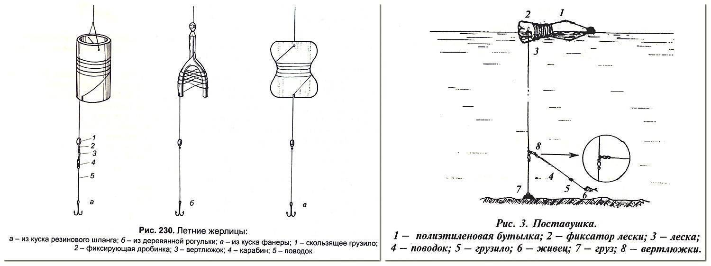 Поставушка на щуку своими руками: ловля щуки на поставушки летом