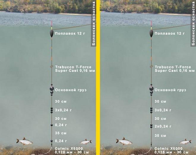 Рыбалка на поплавочную удочку и сборка снасти