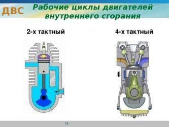 В чем разница между 2т и 4т двигателями