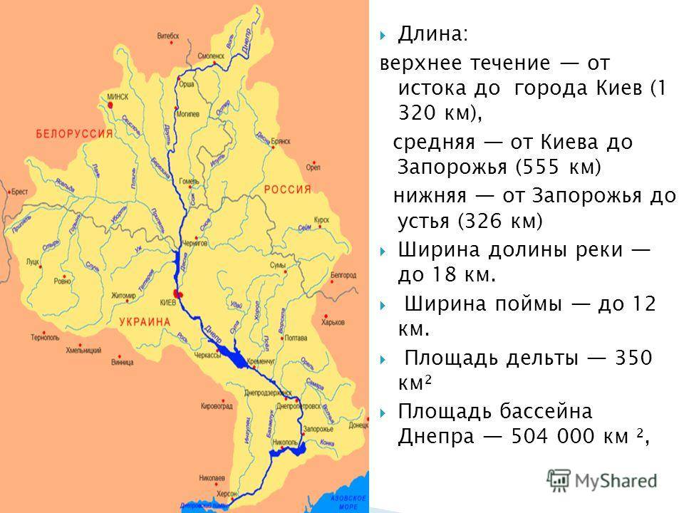 Список рек протекающих по территории республики белоруссии на карте