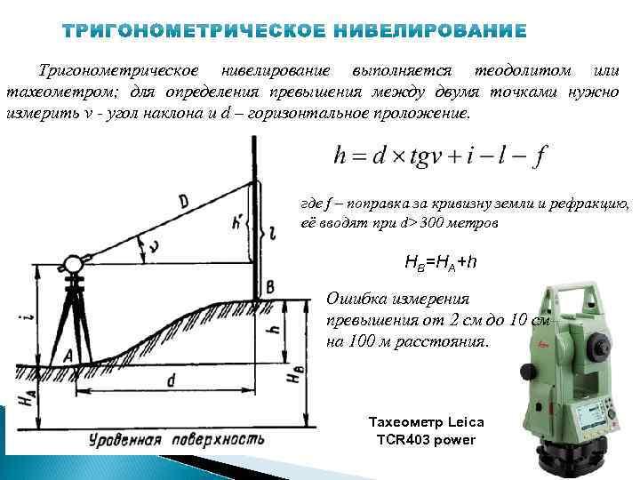 Как измерить глубину водоема | карась-не дремай !  !  !