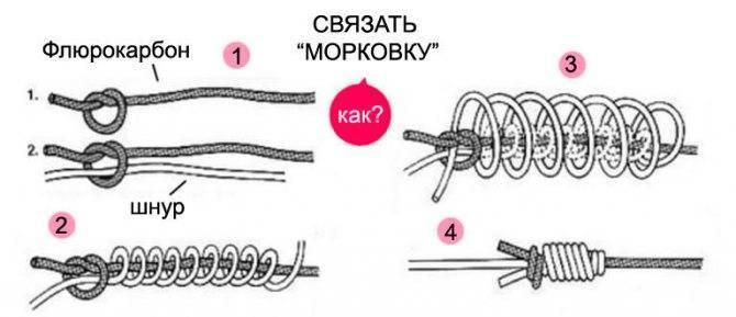 Как правильно привязывать леску к леске - виды узлов