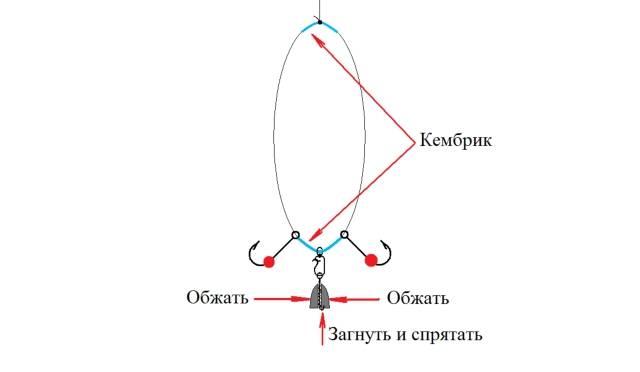 Снасть «балда» на хариуса своими руками, как сделать оснастку для ловли | berlogakarelia.ru
