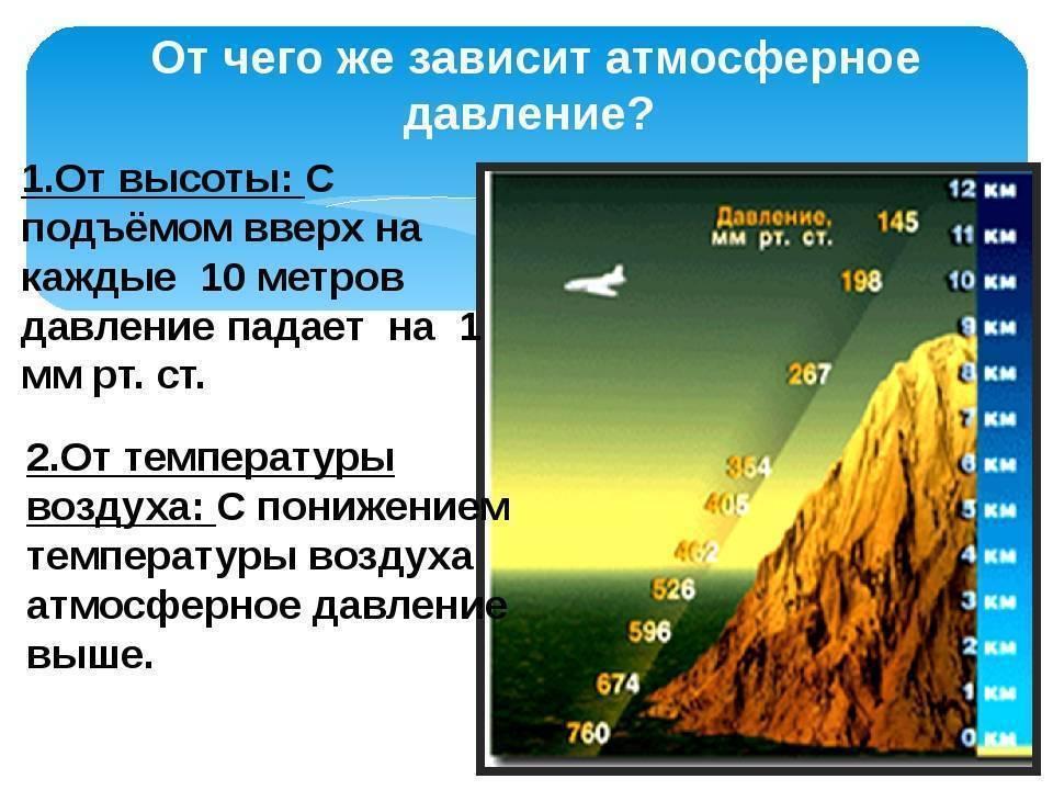 Атмосферное давление: норма для человека