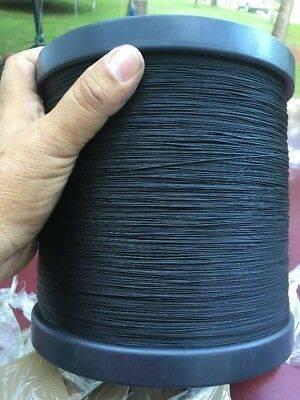 Как сделать натуральные красители для ткани: чёрный и другие